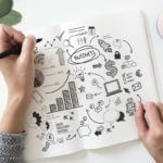 Planning your business